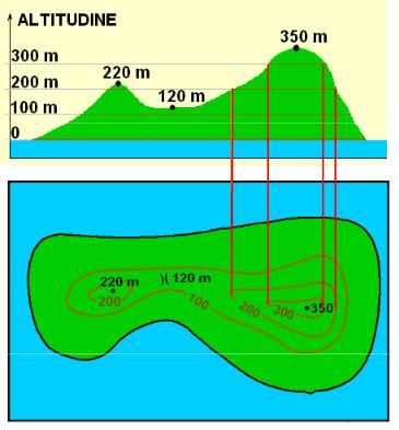 curve di livello carta topografica